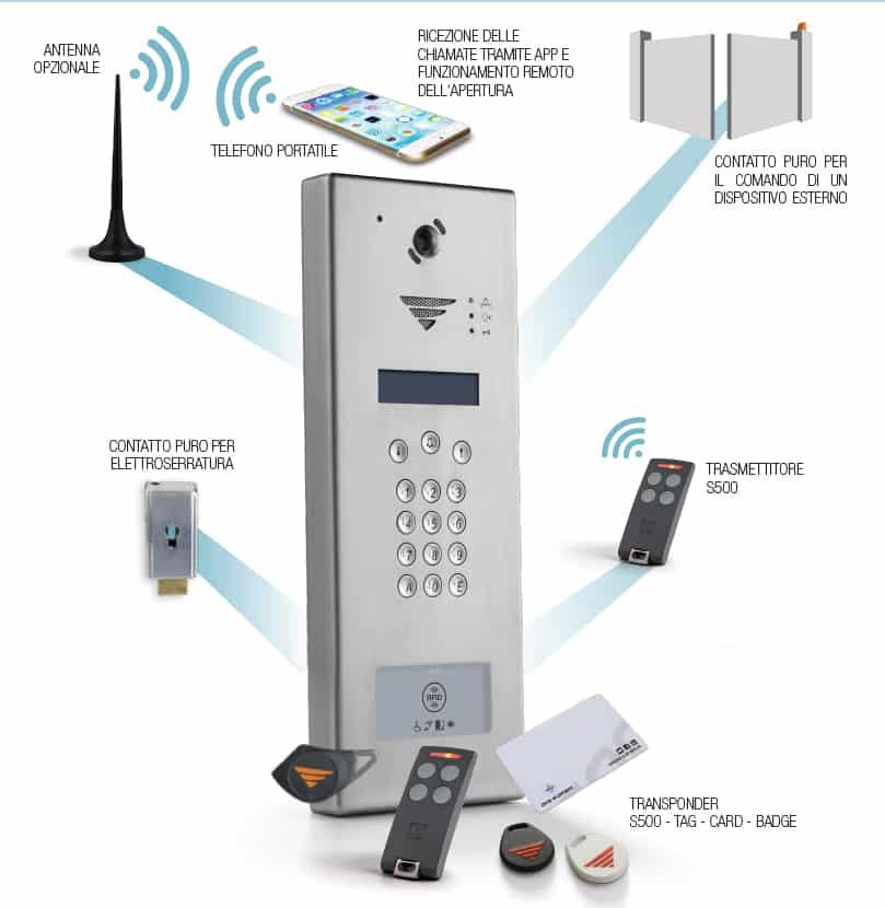 Videocitofono 4G installazione Roma - CEBI SRL